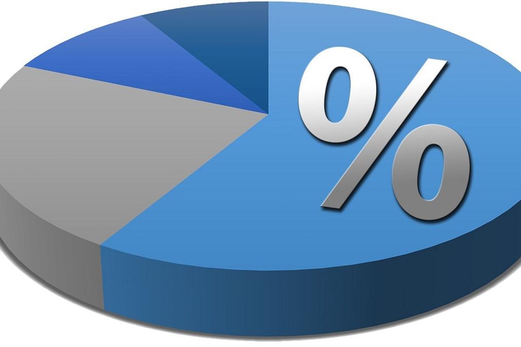 agmiu0r1-percentage